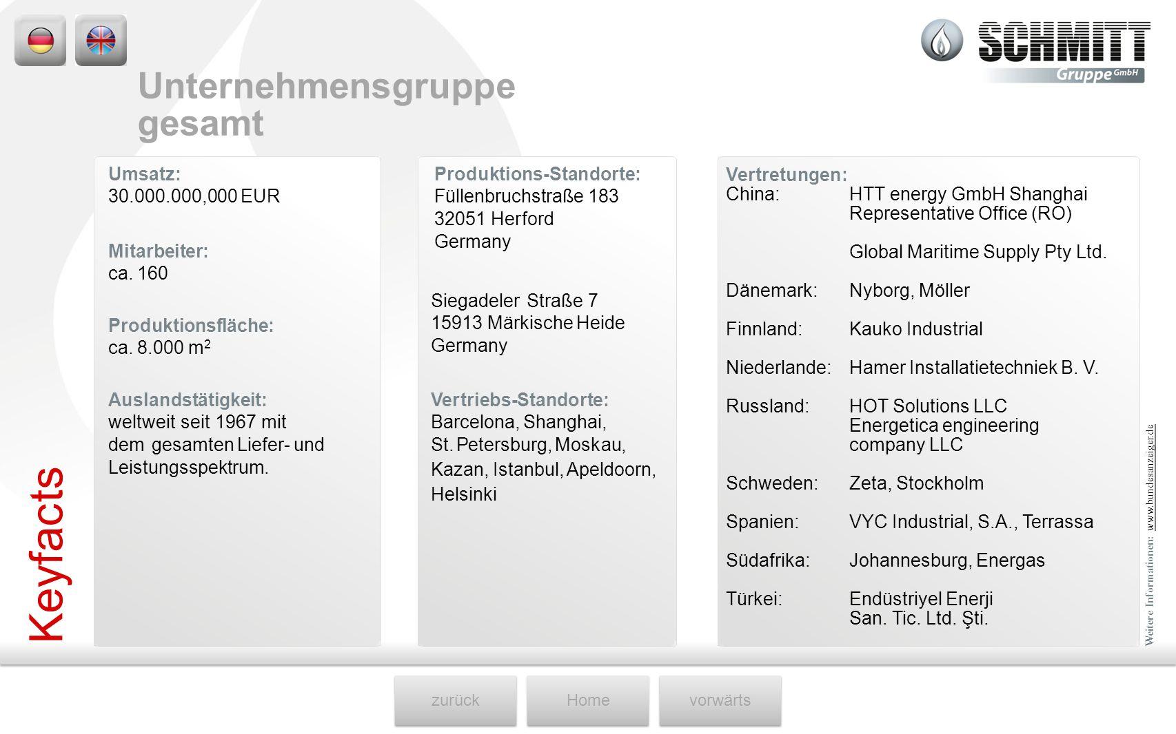 Keyfacts Unternehmensgruppe gesamt Umsatz: 30.000.000,000 EUR