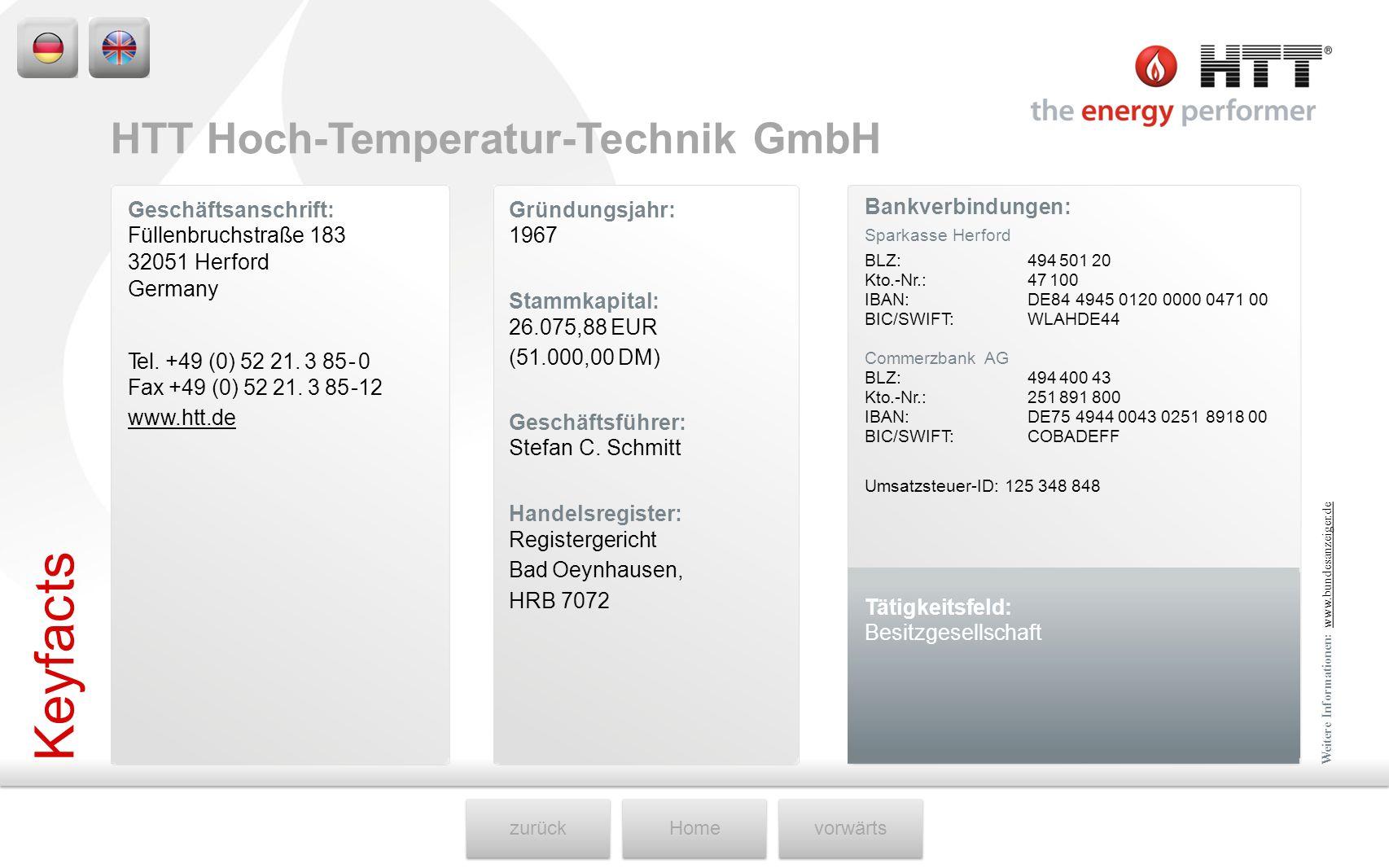 Keyfacts HTT Hoch-Temperatur-Technik GmbH Geschäftsanschrift: