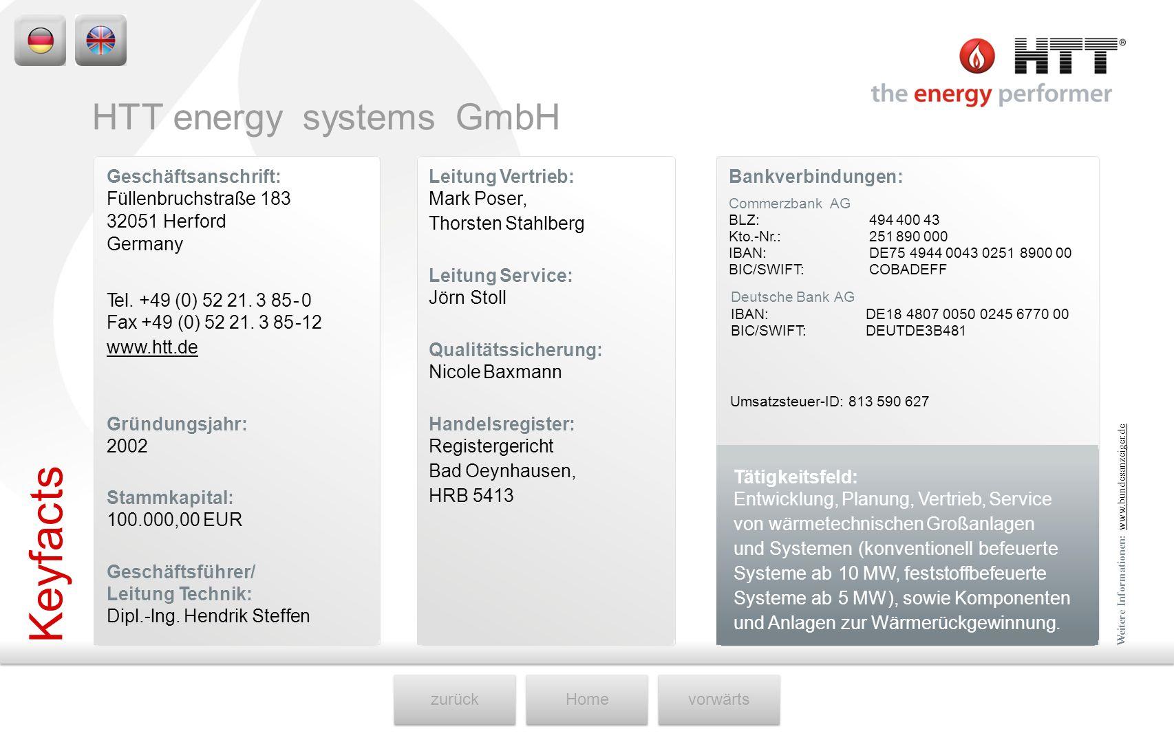 Keyfacts HTT energy systems GmbH Geschäftsanschrift: