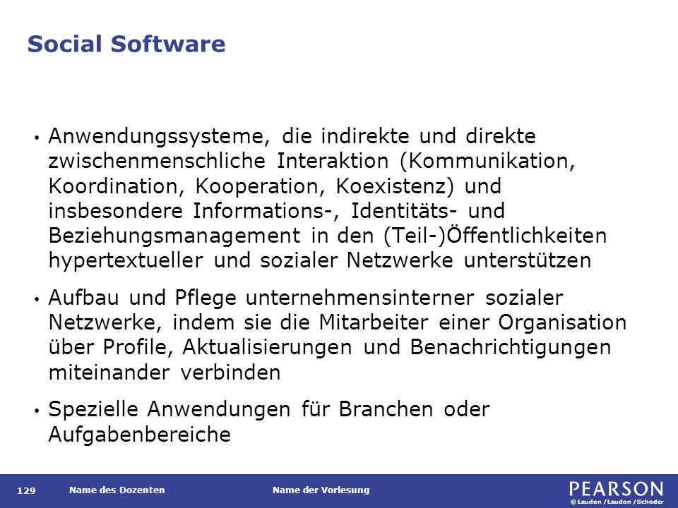 Softwarefunktionalität von unternehmensinternen sozialen Netzen