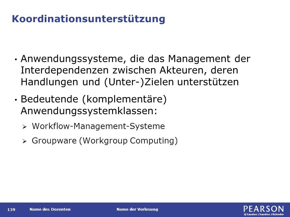 Einsatzspektrum und Vergleich von Workflow Computing und Workgroup Computing (Groupware)