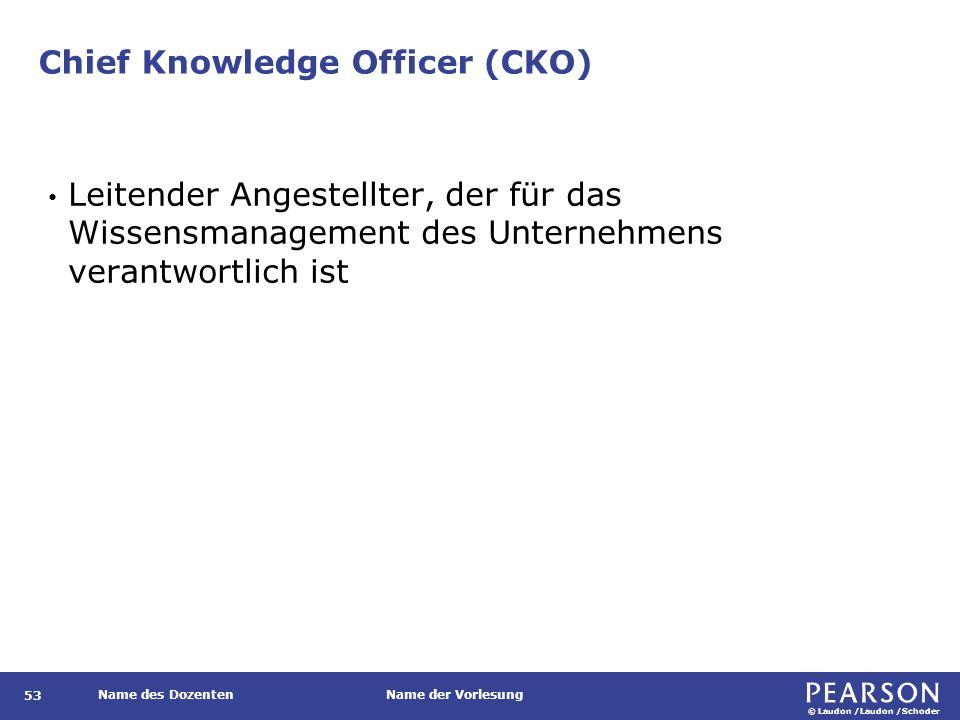 Wissensgemeinschaften (Communities of Practice)