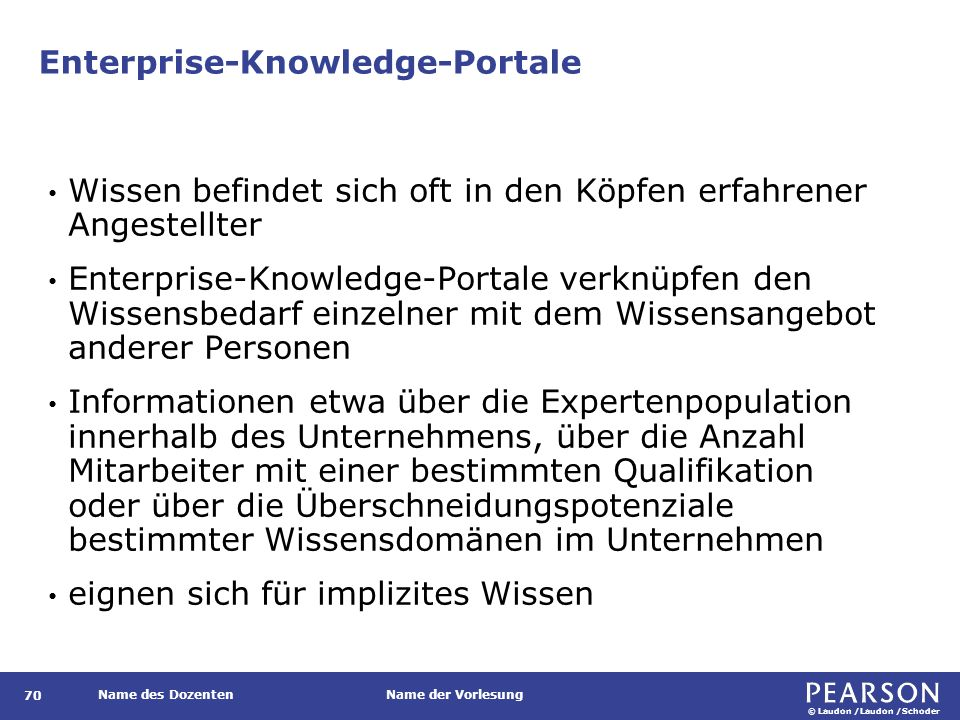 Enterprise-Knowledge-Portale