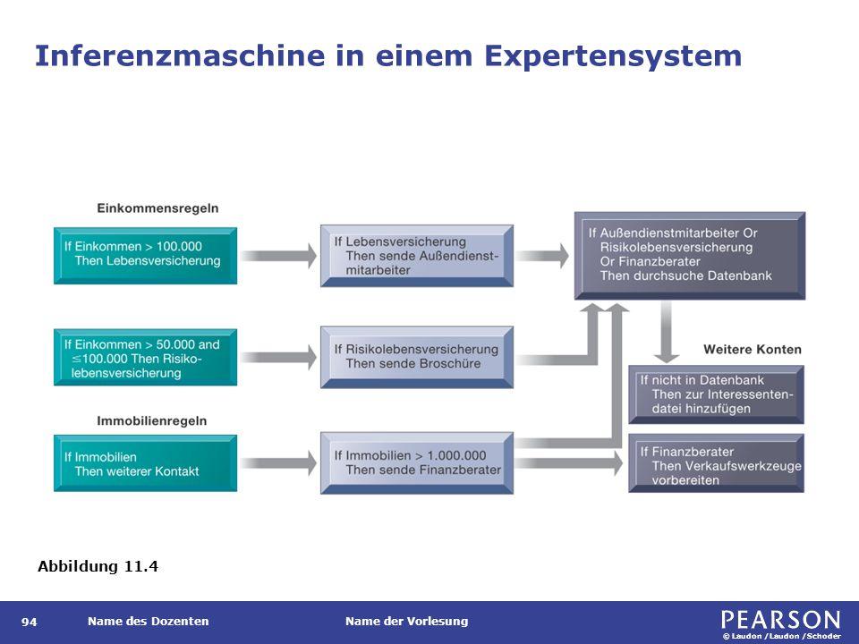 Beispiele für erfolgreiche Expertensysteme