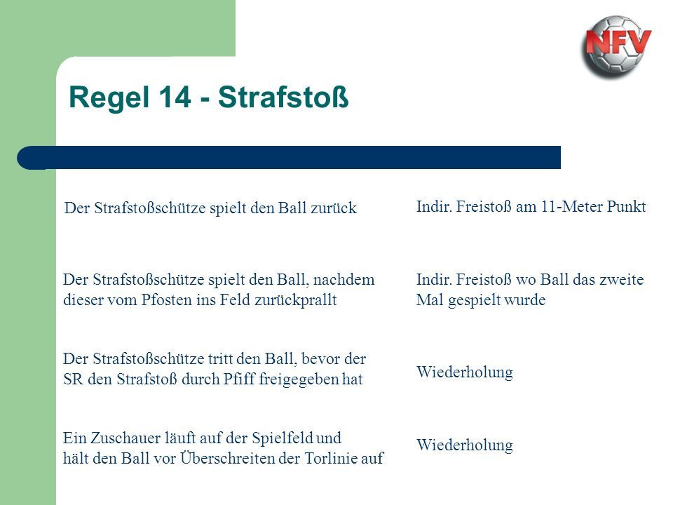 Regel 14 - Strafstoß Der Strafstoßschütze spielt den Ball zurück