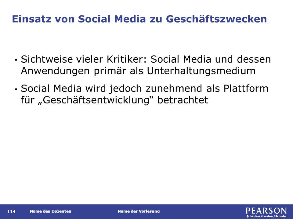 Einsatzzwecke von Social Media für Unternehmen