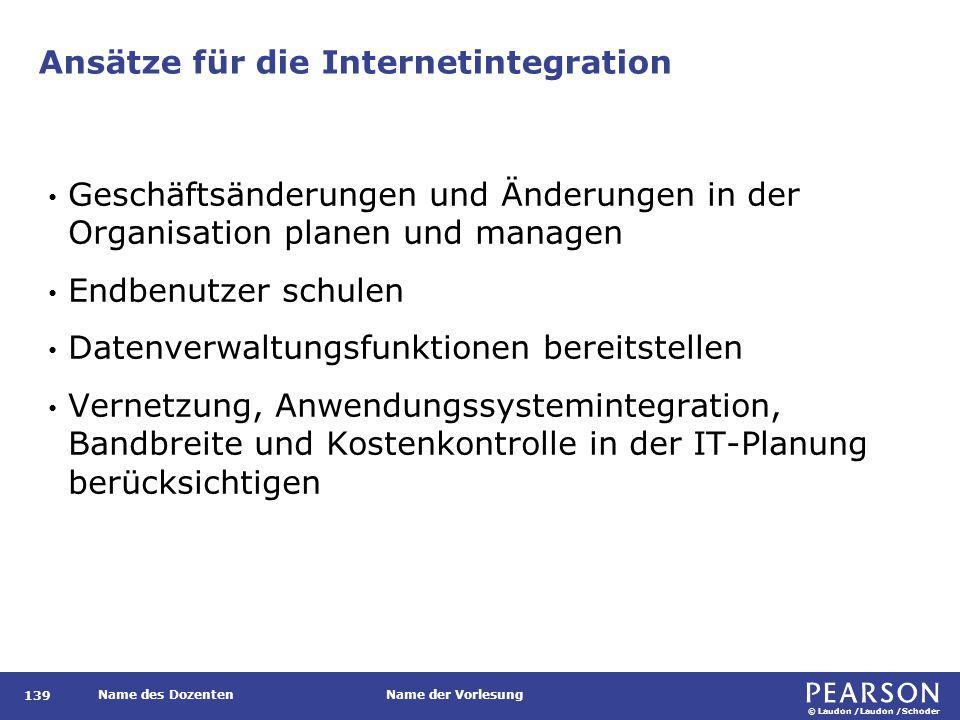 Planung der Vernetzung und Anwendungsintegration