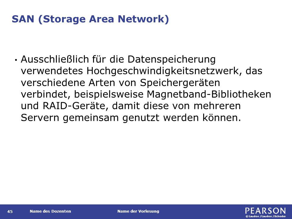 P2P-Speichernetzwerke