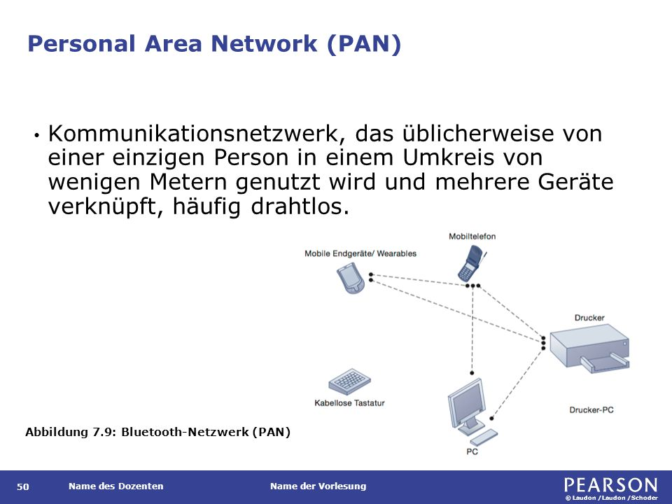 Ballungsraumnetzwerk (Metropolitan Area Network, MAN)