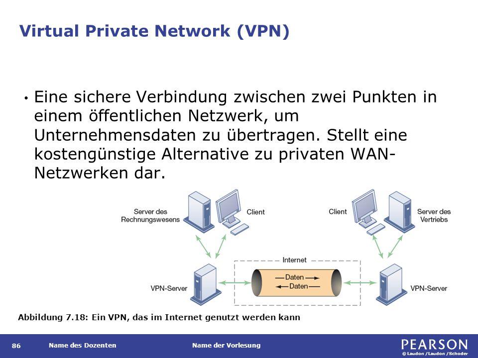 Durch eine Firewall teilweise abgeschirmtes privates Netz (Intranet)