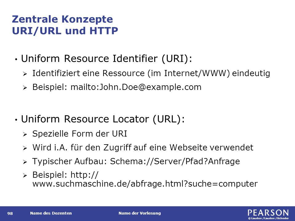 Informationssuche im Web