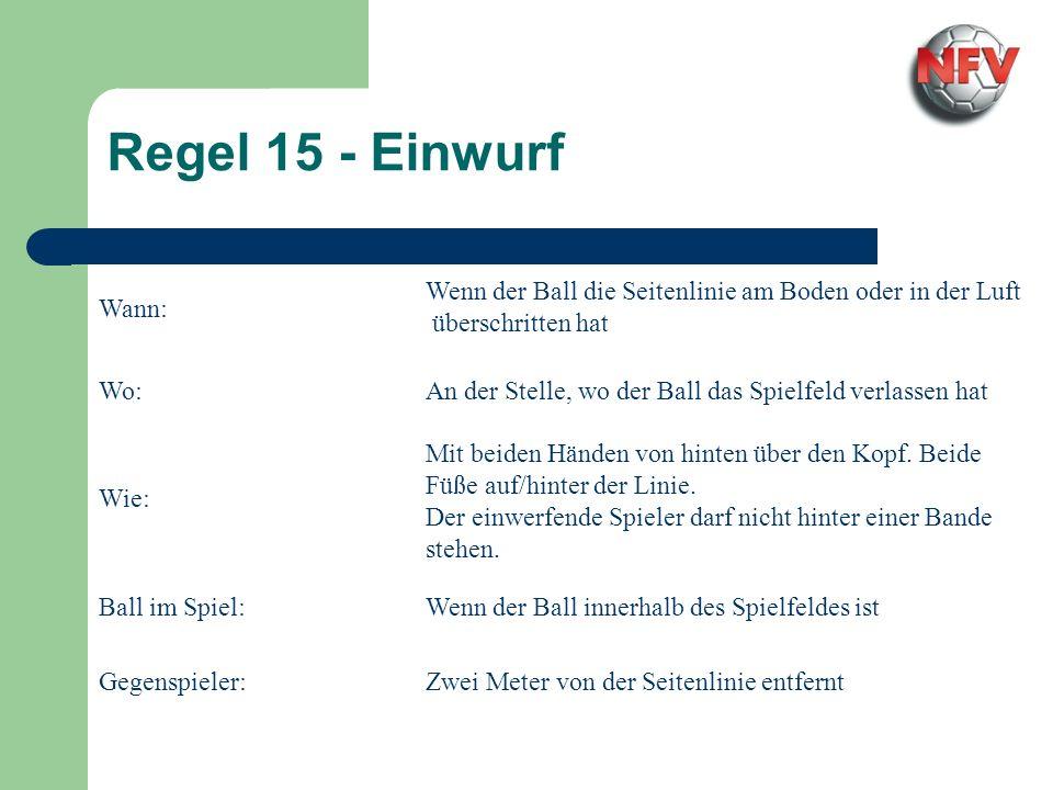 Regel 15 - Einwurf Wenn der Ball die Seitenlinie am Boden oder in der Luft überschritten hat. Wann: