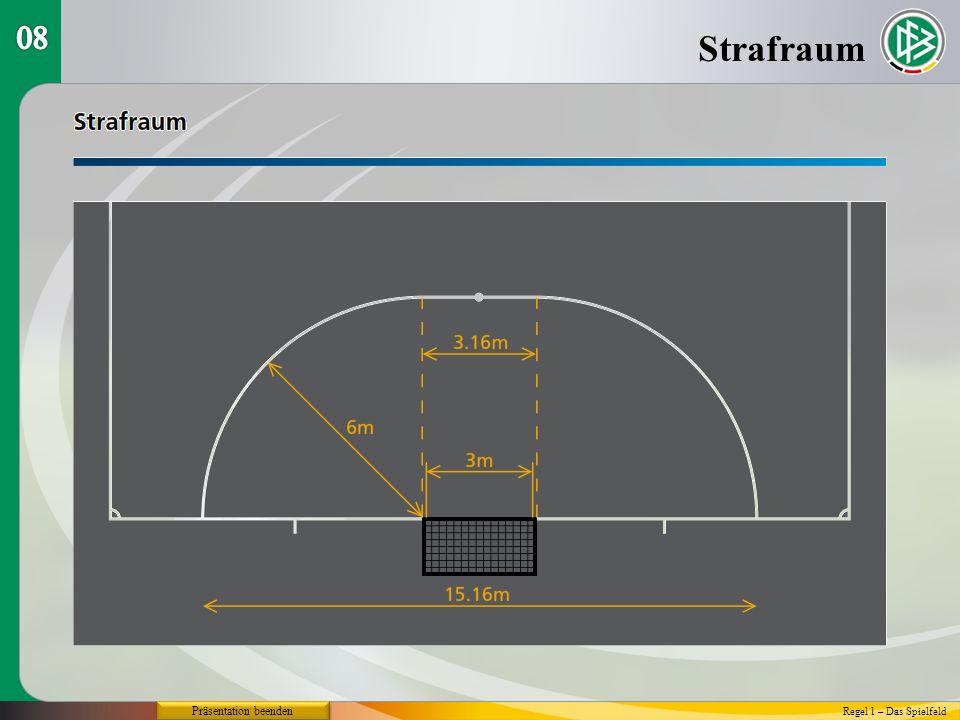 08 Strafraum Präsentation beenden Regel 1 – Das Spielfeld
