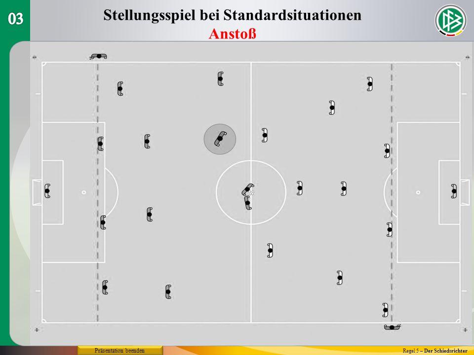 Stellungsspiel bei Standardsituationen