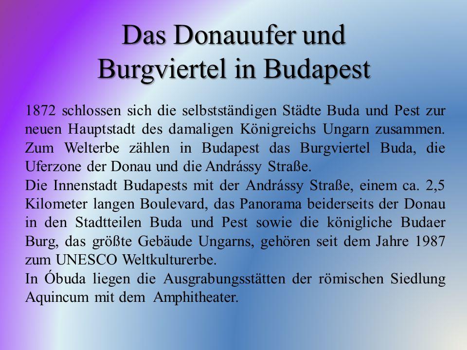 Das Donauufer und Burgviertel in Budapest