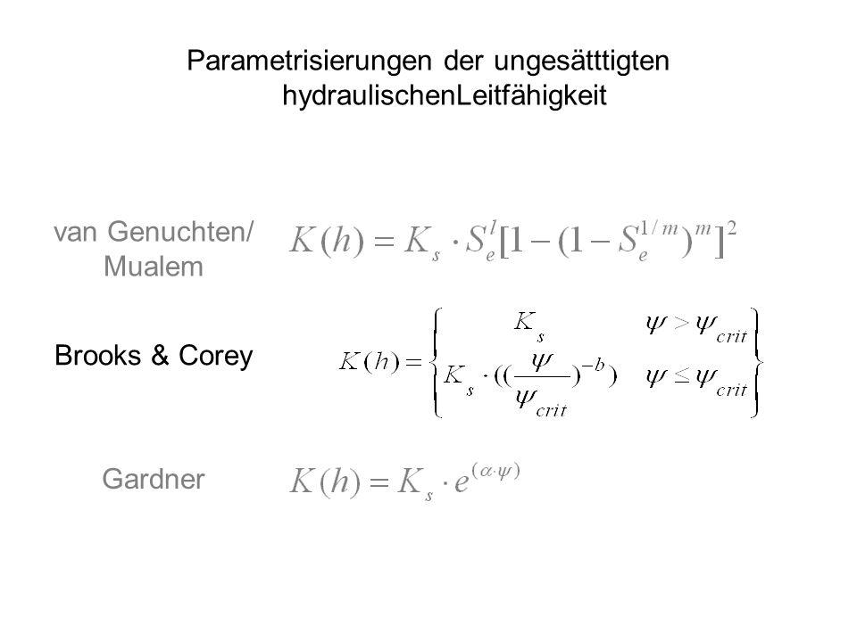 Parametrisierungen der ungesätttigten hydraulischenLeitfähigkeit