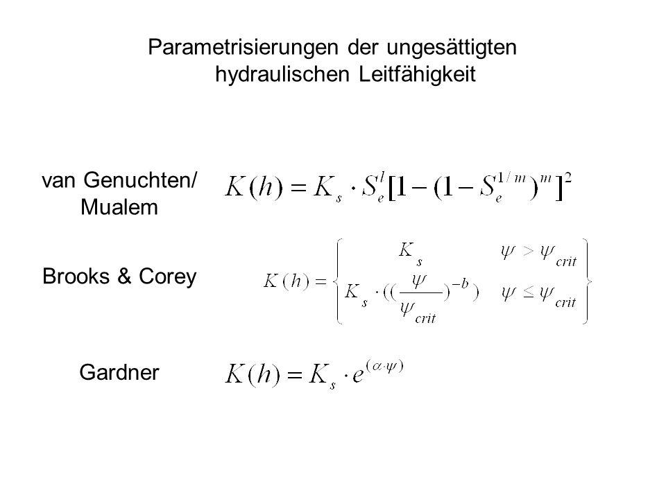 Parametrisierungen der ungesättigten hydraulischen Leitfähigkeit