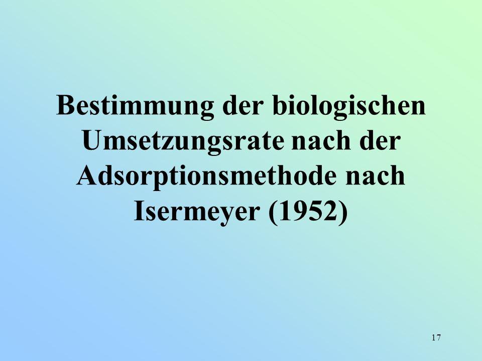 Bestimmung der biologischen Umsetzungsrate nach der Adsorptionsmethode nach Isermeyer (1952)