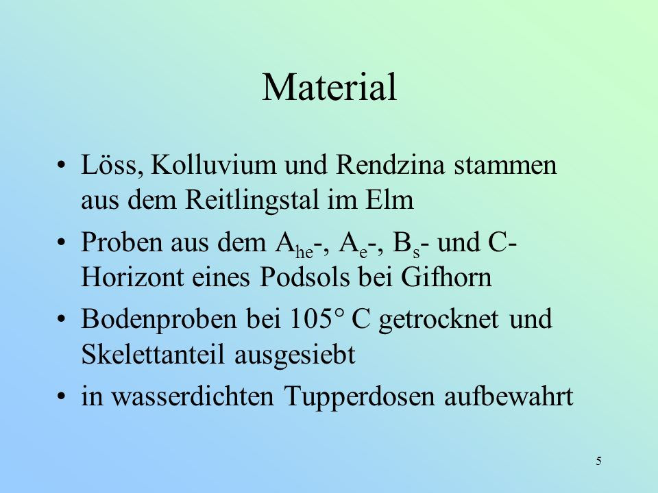 MaterialLöss, Kolluvium und Rendzina stammen aus dem Reitlingstal im Elm. Proben aus dem Ahe-, Ae-, Bs- und C-Horizont eines Podsols bei Gifhorn.