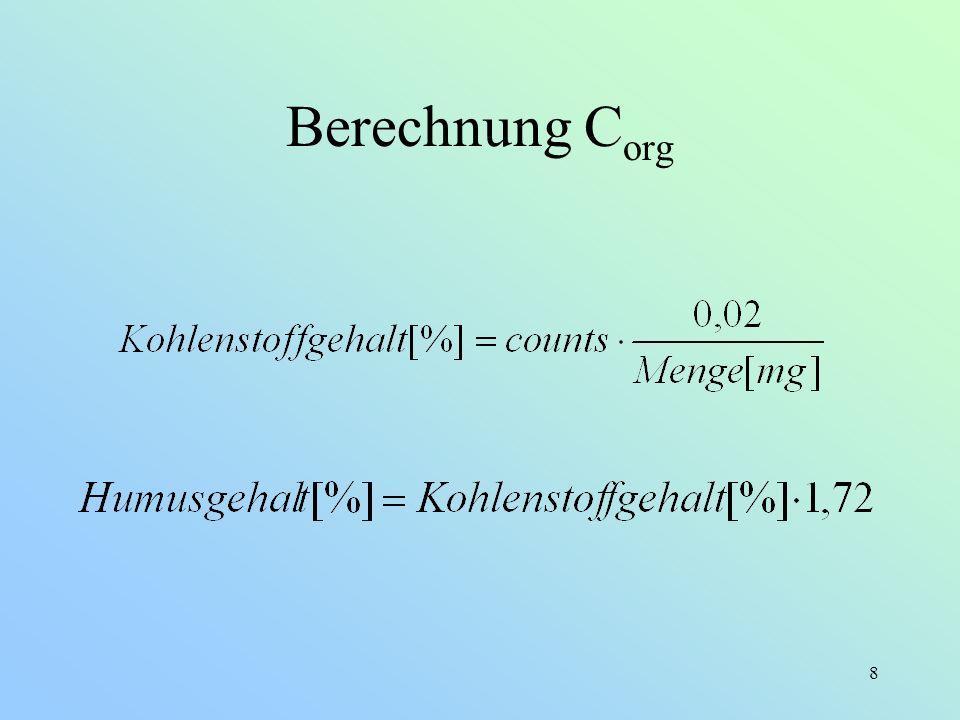 Berechnung Corg