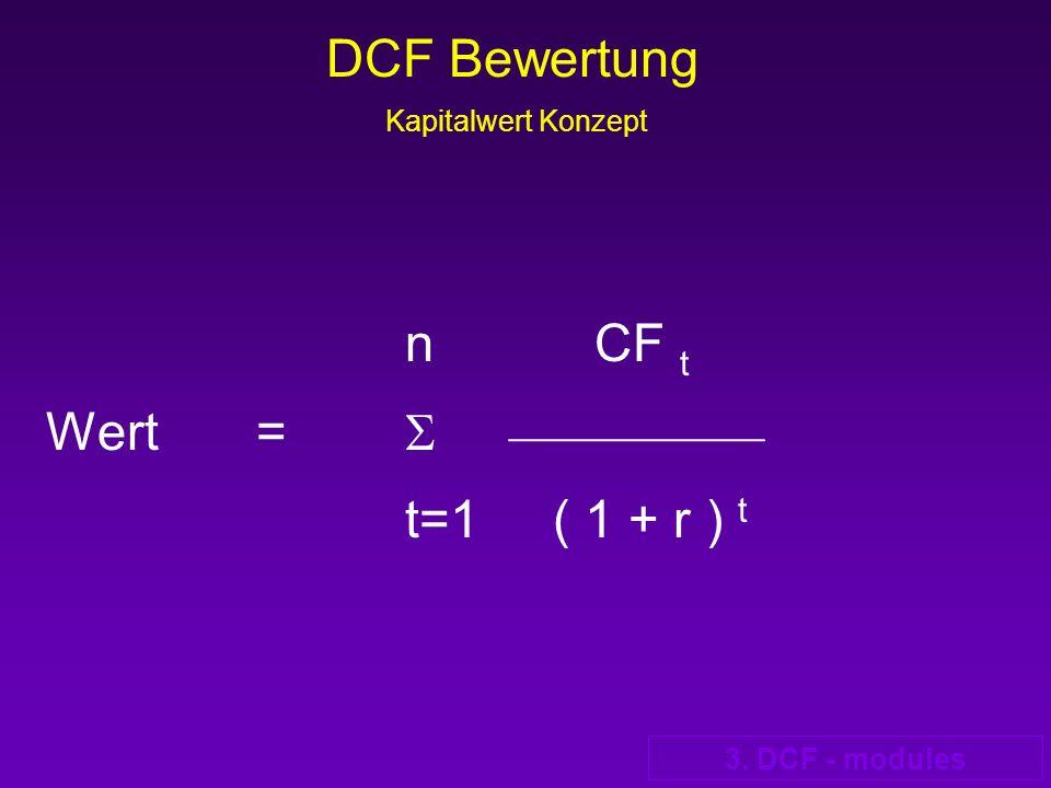 DCF Bewertung n CF t Wert =  _____________ t=1 ( 1 + r ) t