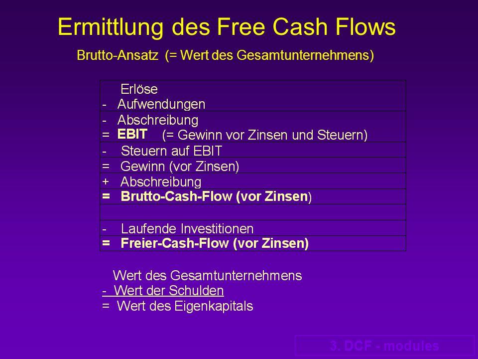 Ermittlung des Free Cash Flows