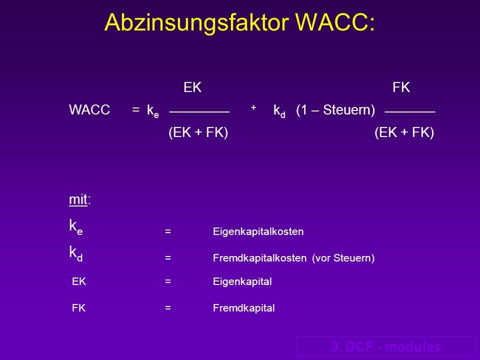 Abzinsungsfaktor WACC:
