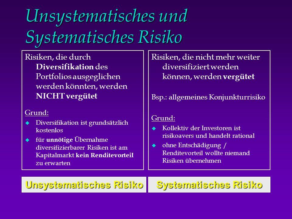 Unsystematisches Risiko Systematisches Risiko