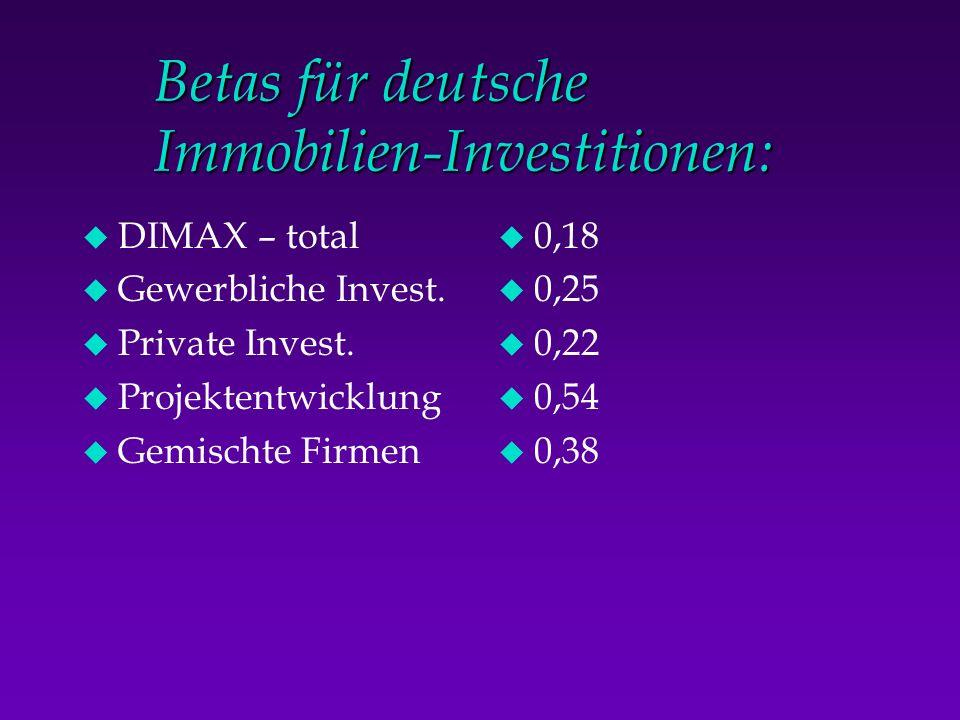 Betas für deutsche Immobilien-Investitionen: