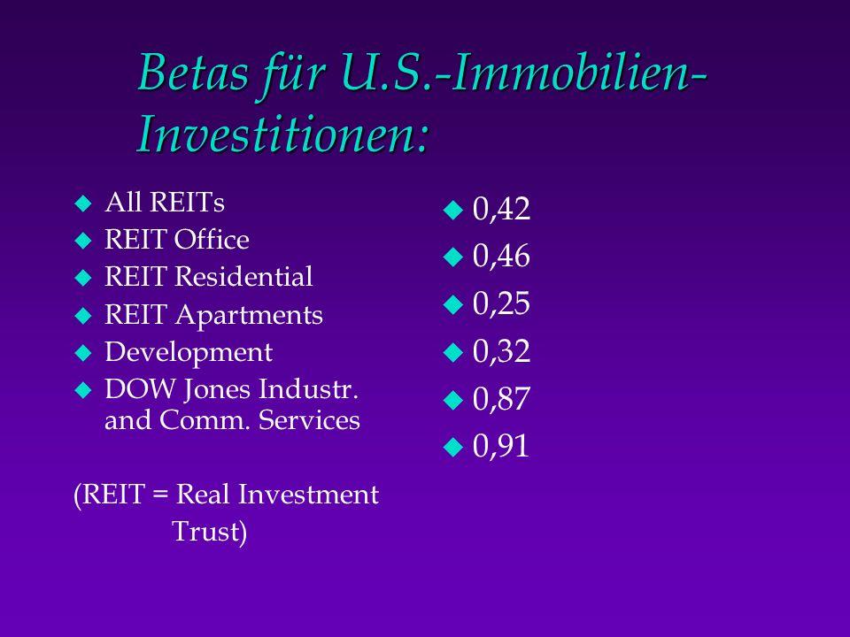 Betas für U.S.-Immobilien-Investitionen: