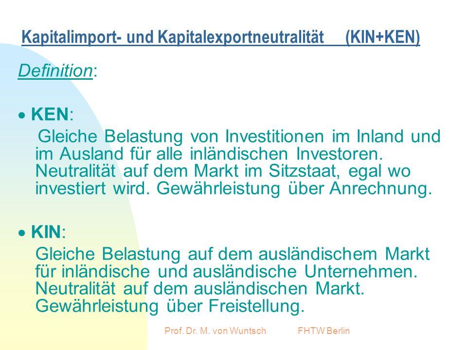 Kapitalimport- und Kapitalexportneutralität (KIN+KEN)