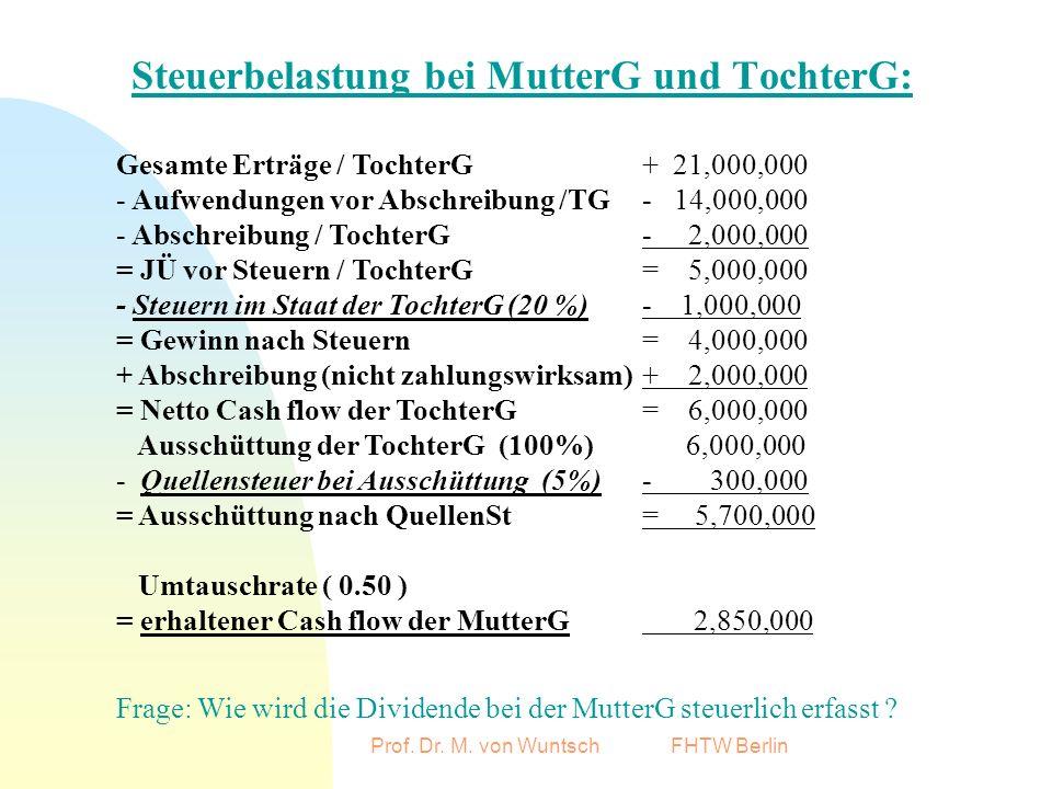 Steuerbelastung bei MutterG und TochterG: