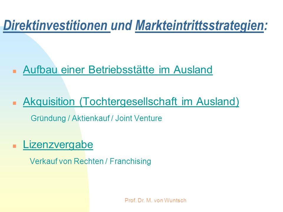 Direktinvestitionen und Markteintrittsstrategien: