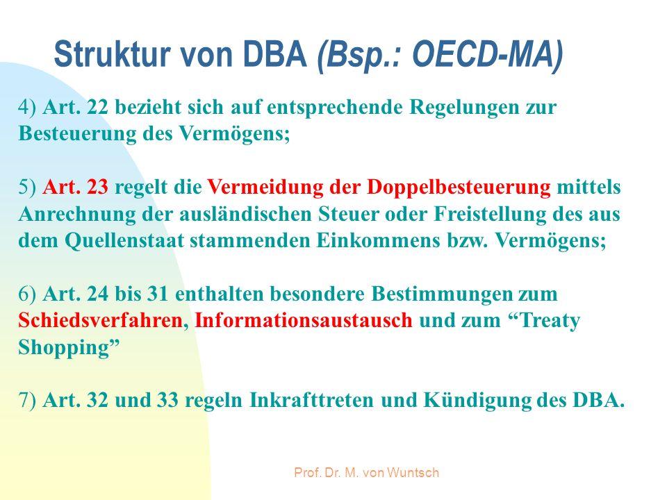 Struktur von DBA (Bsp.: OECD-MA)