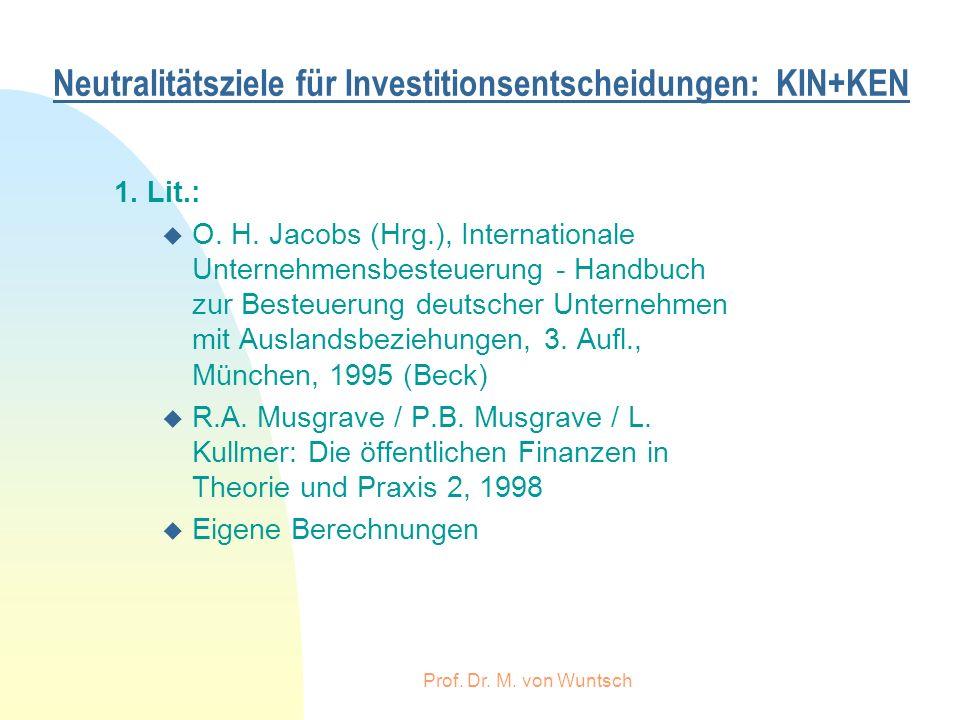 Neutralitätsziele für Investitionsentscheidungen: KIN+KEN