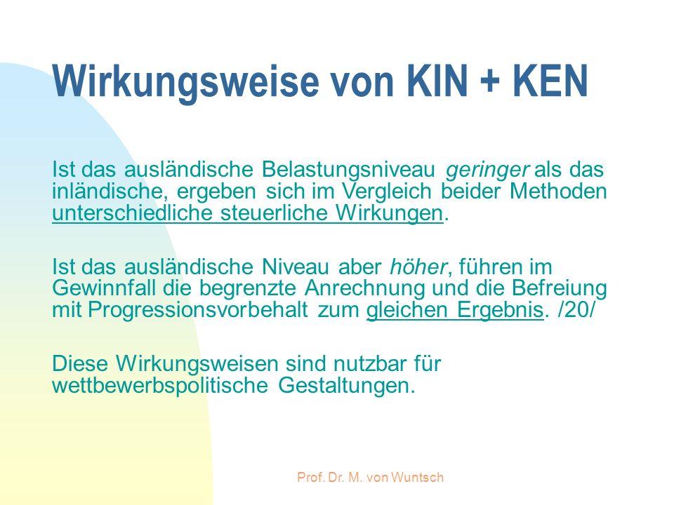 Wirkungsweise von KIN + KEN