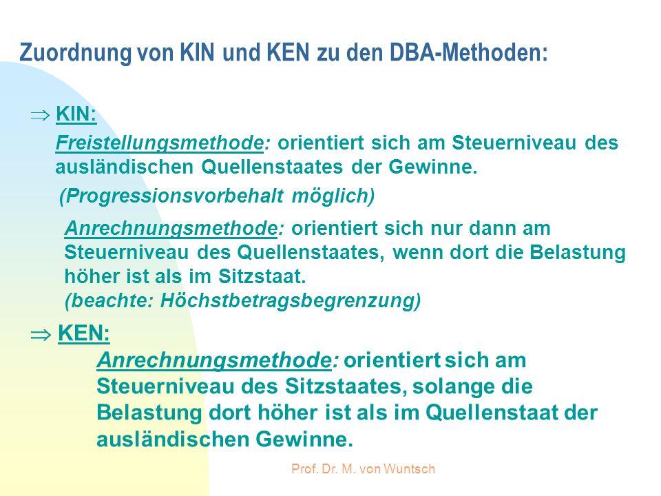 Zuordnung von KIN und KEN zu den DBA-Methoden: