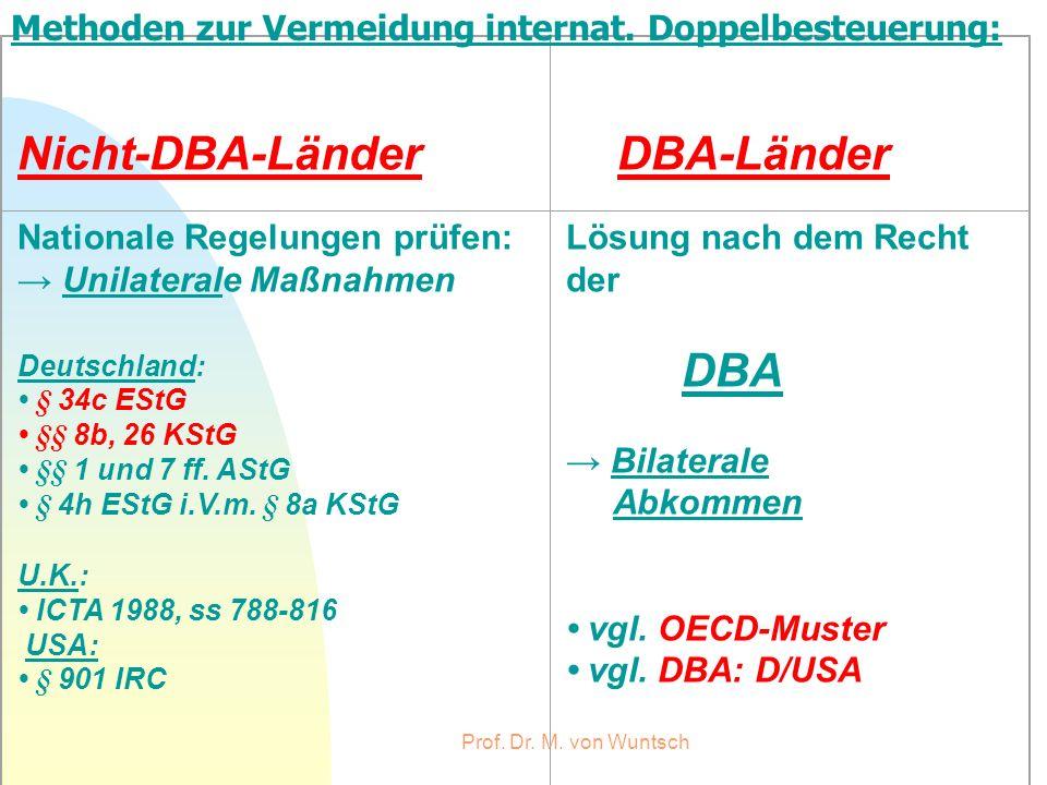 Nicht-DBA-Länder DBA-Länder