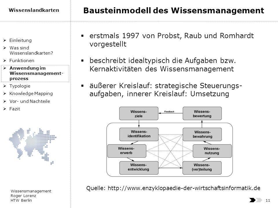Bausteinmodell des Wissensmanagement