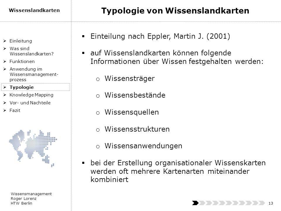 Typologie von Wissenslandkarten