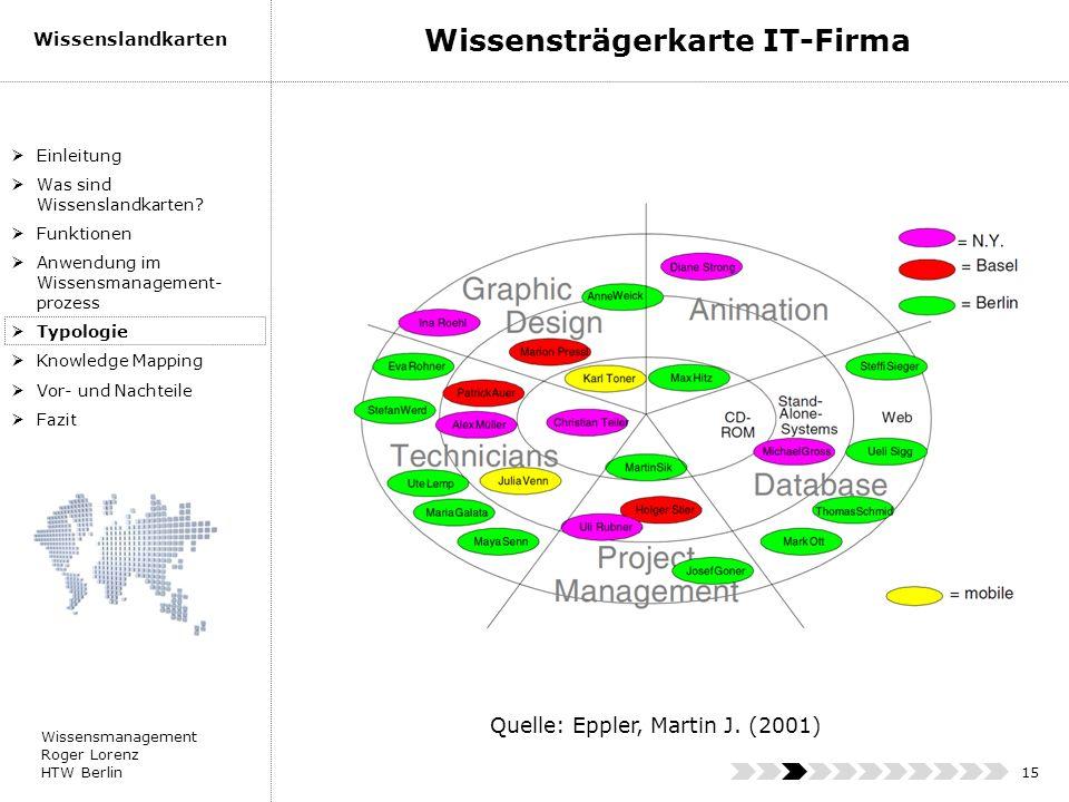 Wissensträgerkarte IT-Firma