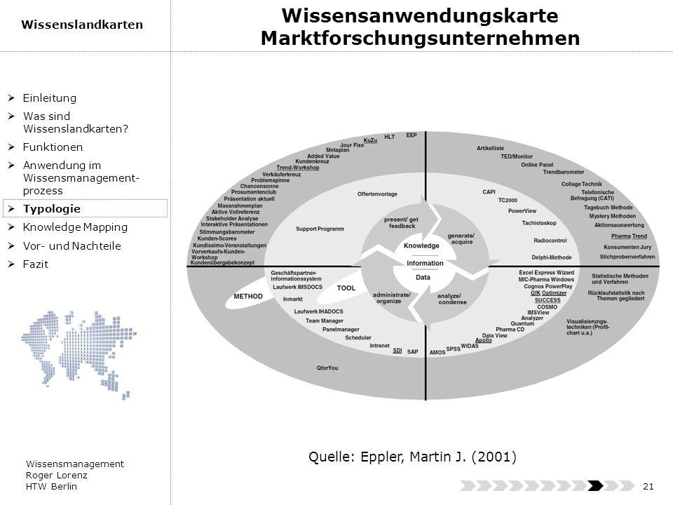 Wissensanwendungskarte Marktforschungsunternehmen