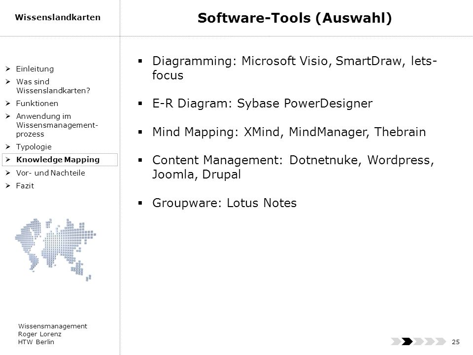Software-Tools (Auswahl)