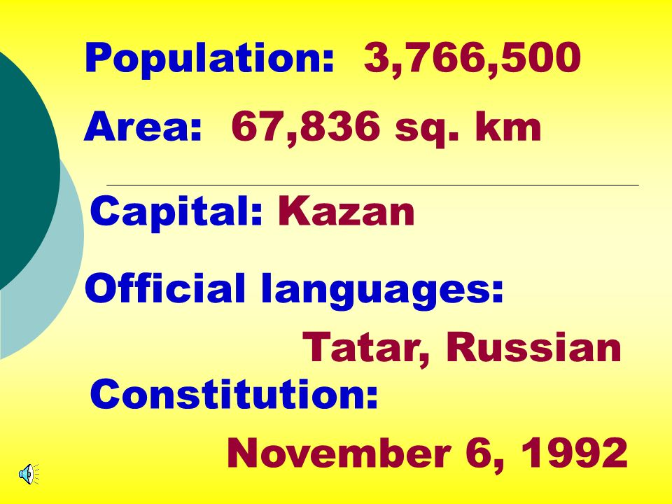 Population: 3,766,500Area: 67,836 sq. km. Capital: Kazan. Official languages: Tatar, Russian. Constitution: