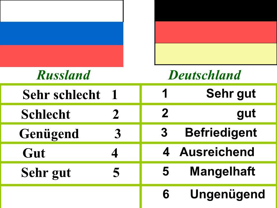 Russland Deutschland Sehr schlecht 1 Schlecht 2 Genügend 3 Gut 4
