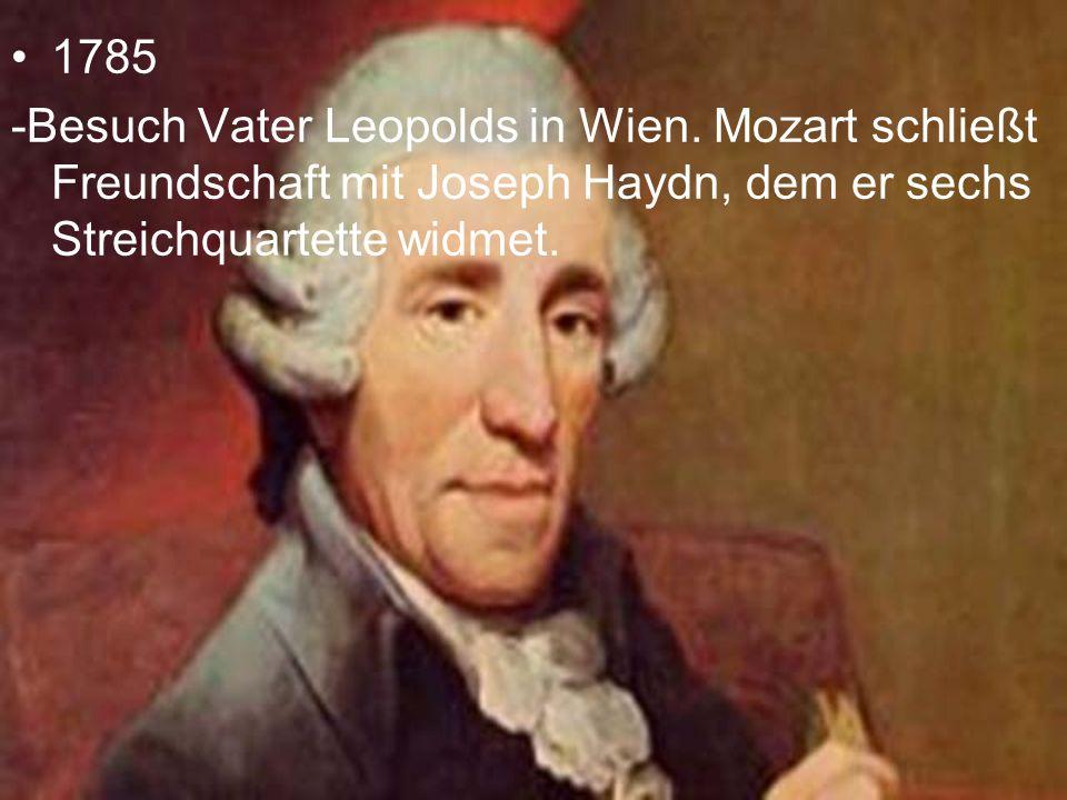 1785 -Besuch Vater Leopolds in Wien.