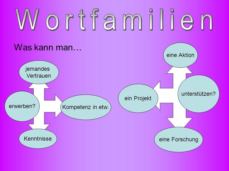 Wortfamilien Was kann man… eine Aktion jemandes Vertrauen