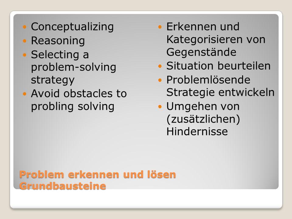 Problem erkennen und lösen Grundbausteine