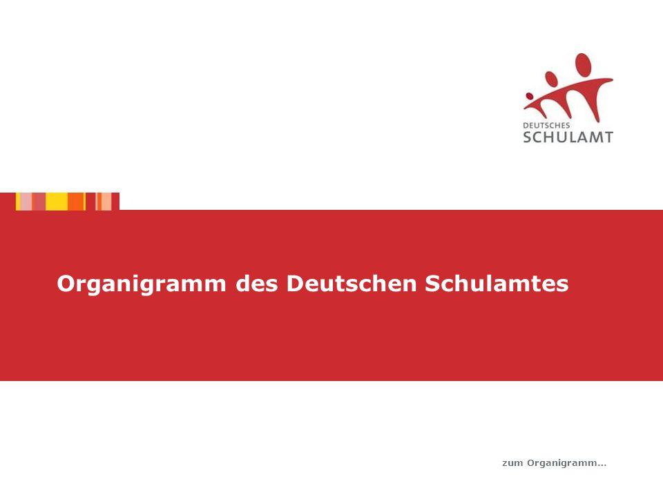 Organigramm des Deutschen Schulamtes