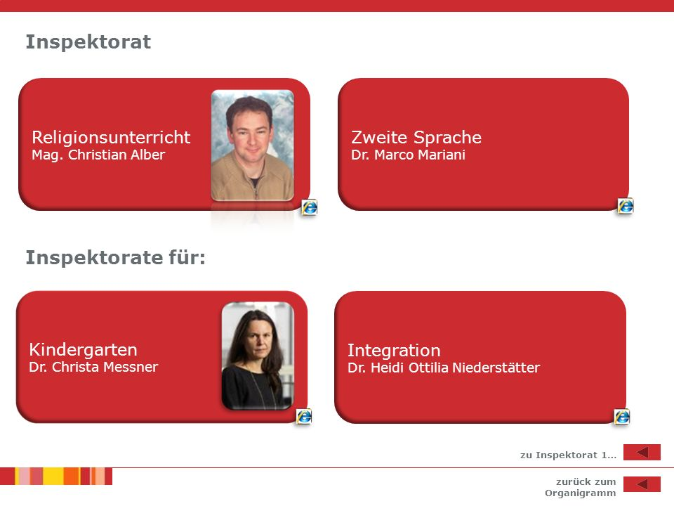 Inspektorat Inspektorate für: Religionsunterricht Zweite Sprache